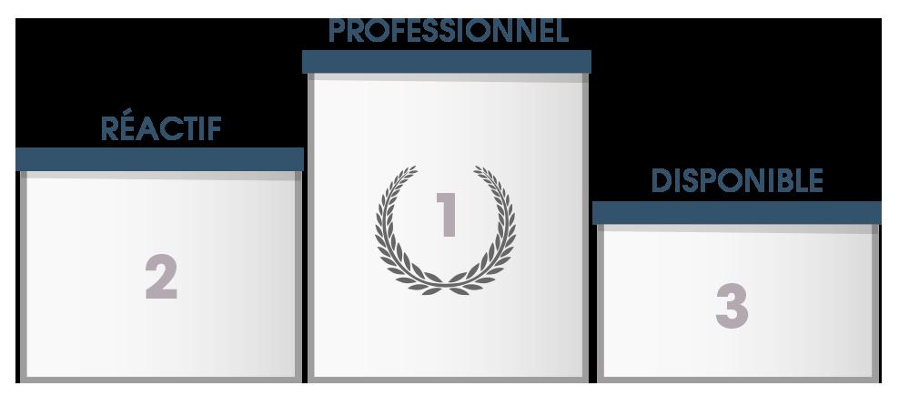 podium-ares